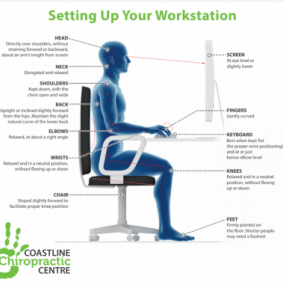 Ergonomic workstations. image